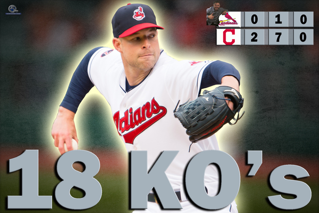 Corey Kluber strikes out 18 hitters in historic performance