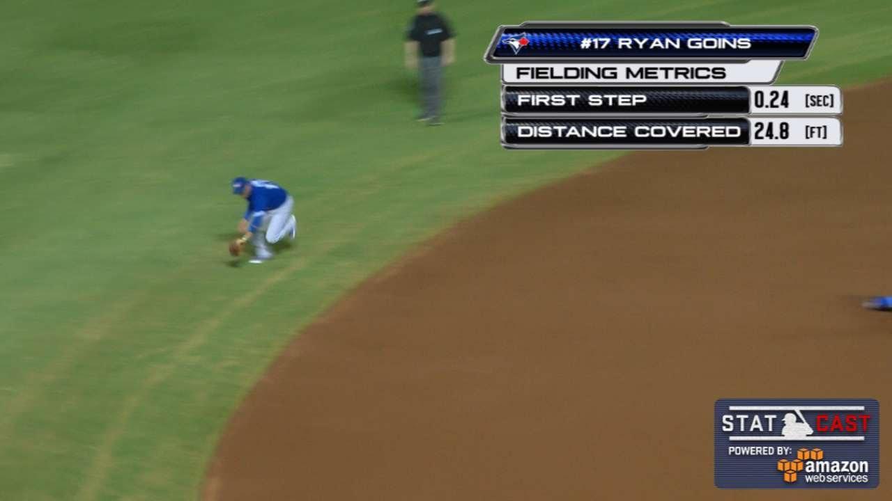 Blue Jays SS Ryan Goins makes unreal snag & throw
