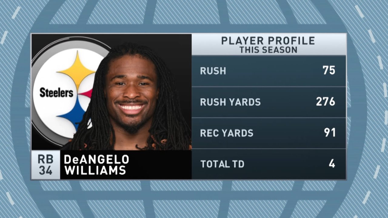 DeAngelo Williams speaks on the Steelers season & NFL player safety