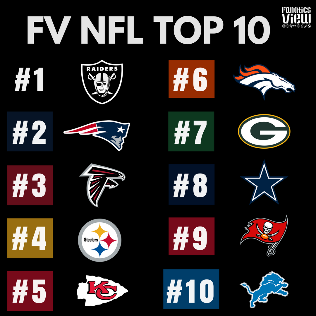 Fanatics View NFL Week 3 Top 10 Power Rankings