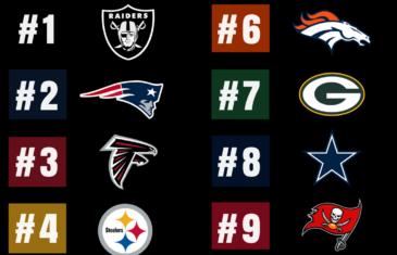 Fanatics View NFL Week 3 Top 10 Power Rankings