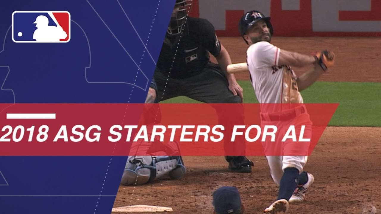 2018 American League All-Stars Announced Sunday Night